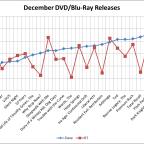 December Roundup! 55 movies!