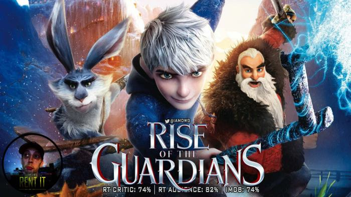 Rise-of-Guardians