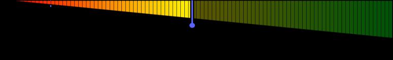 048-2