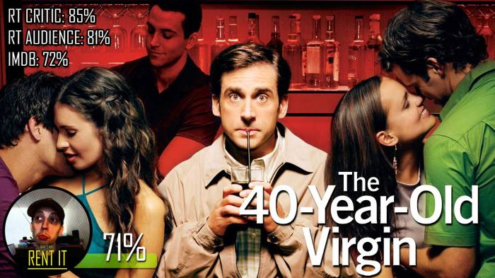 40-Year-Old-Virgin