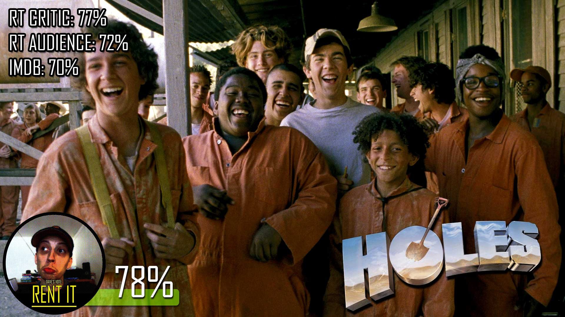 essay on holes the movie View essay - essay on holes by louis sachar from eng 30-1 at william aberhart high school holesbylouissachar projectbyxxxxxx throughout my life, i have watched a lot of movies.