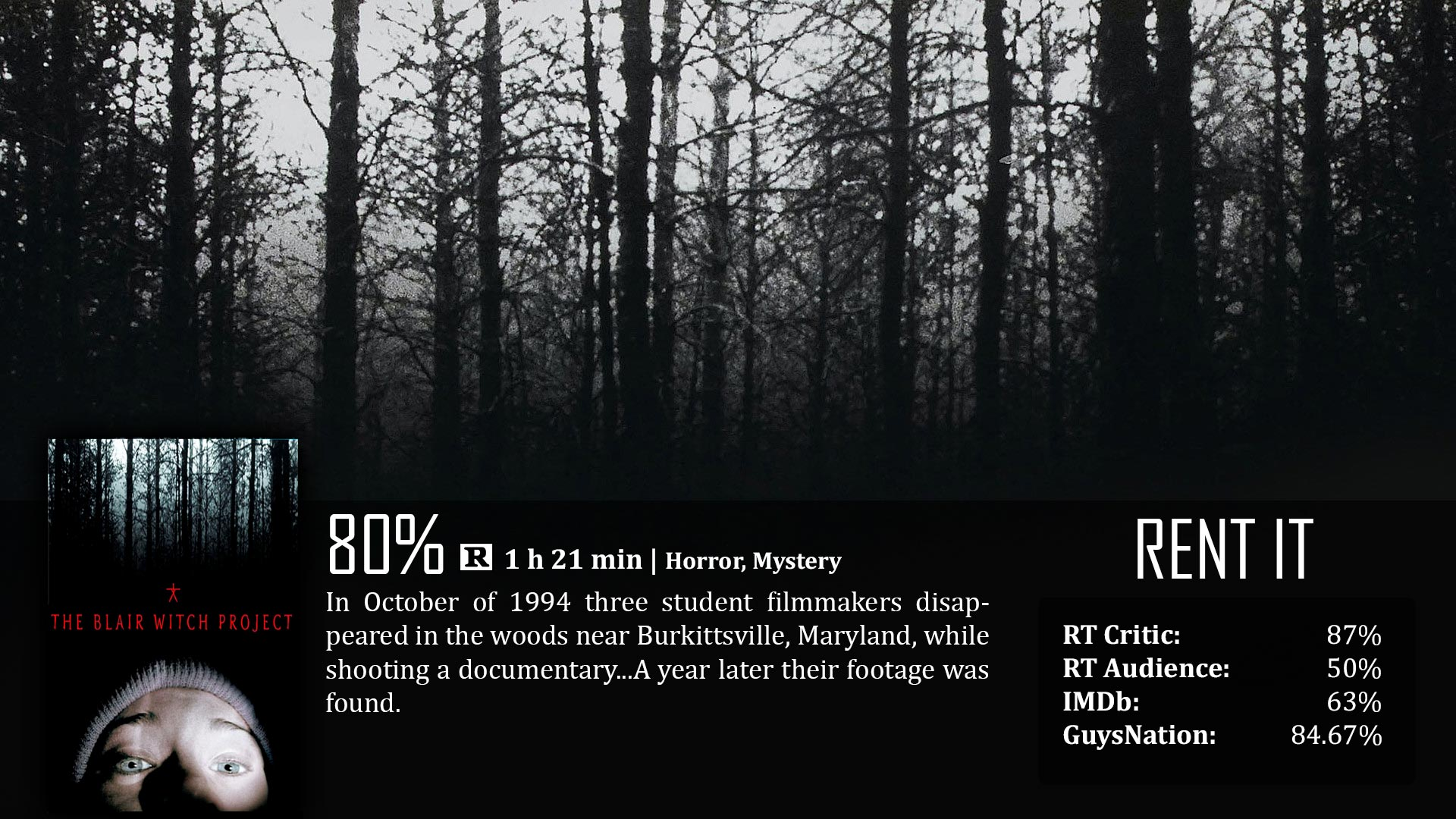 an introduction to the analysis of the film blair witch project Blair witch project a the promotional website for the original film the blair witch project: an introduction to social welfare policy analysis for.