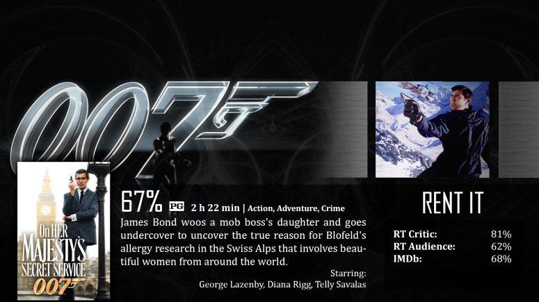 Bond6