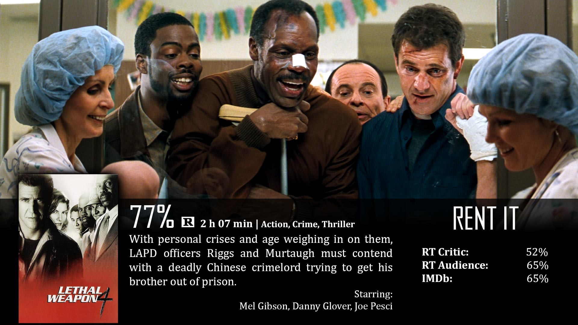 Lethal Weapon 4 Cast Lethal weapon 4