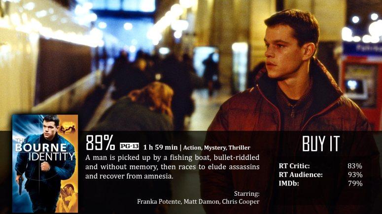 Bourne-Identity