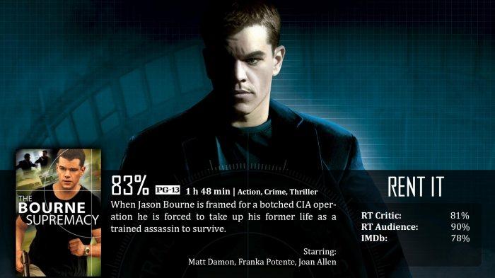 Bourne-Supremacy