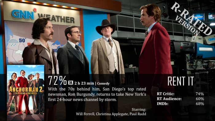 Anchorman-2.5
