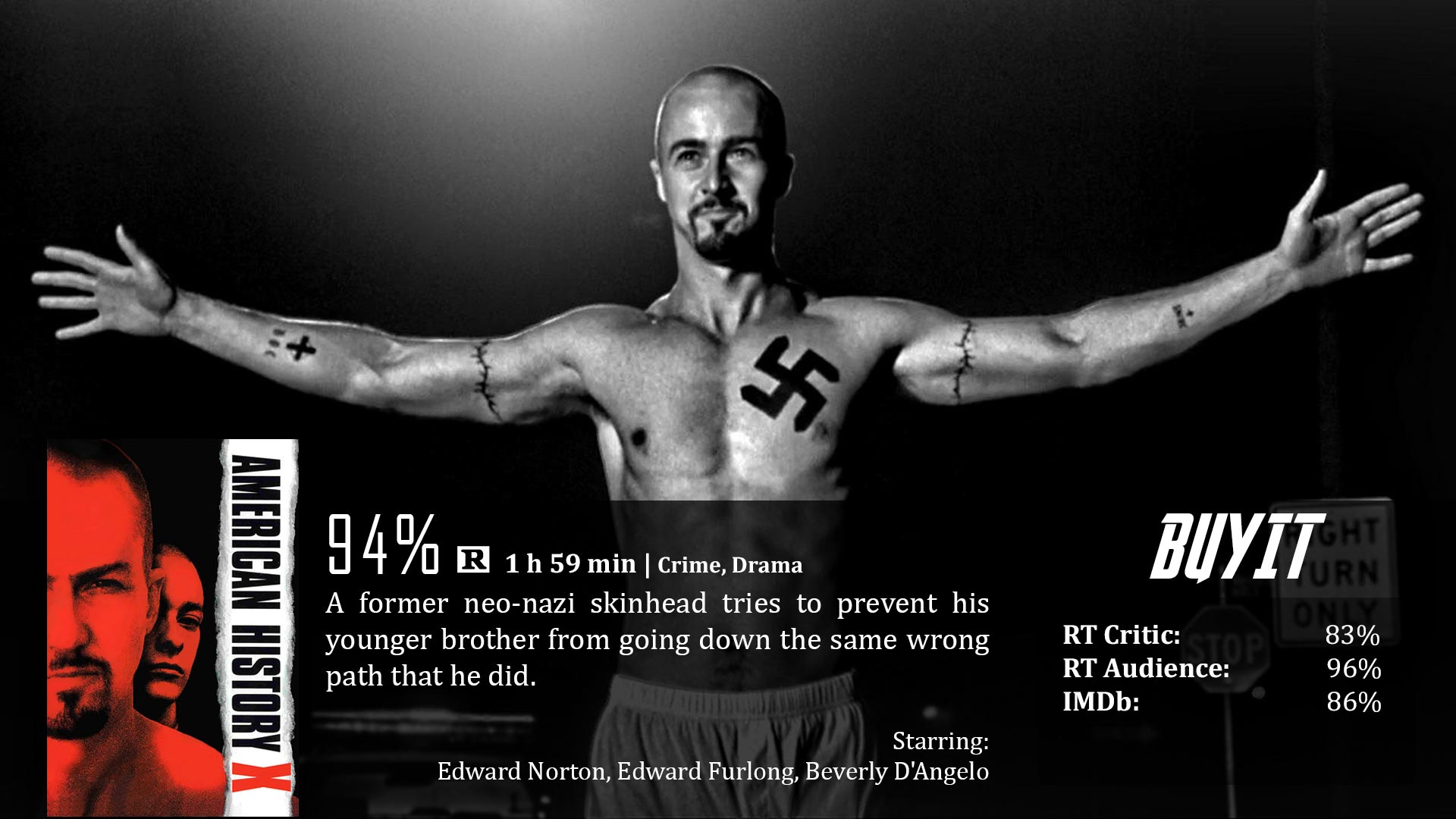 Movie review for american history x