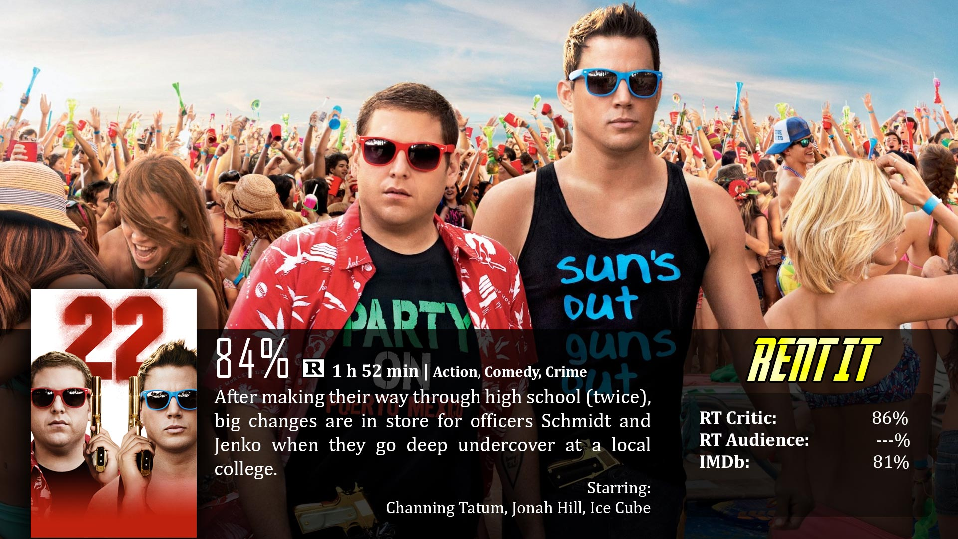 22 Jump Street (2014) – Dave Examines Movies