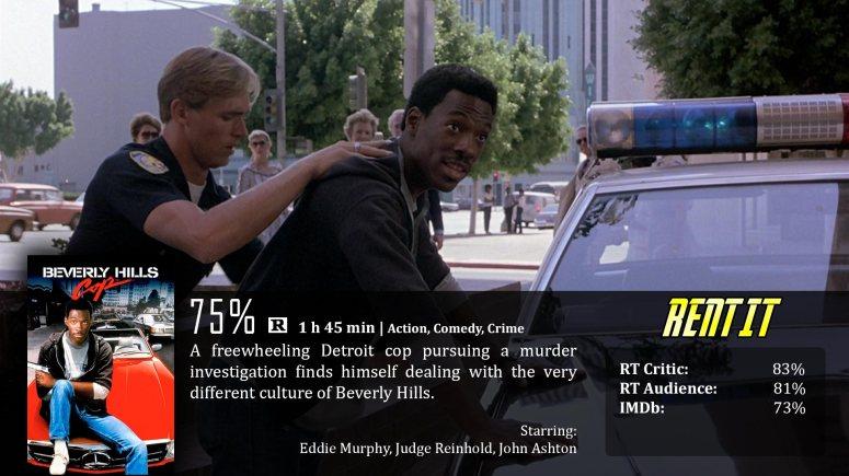 Beverly-Hills-Cop