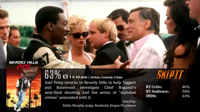 Beverly-Hills-Cop2