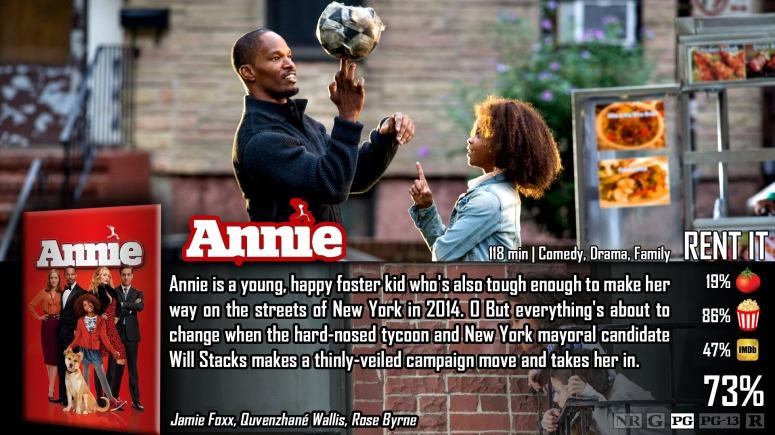Annie-remake