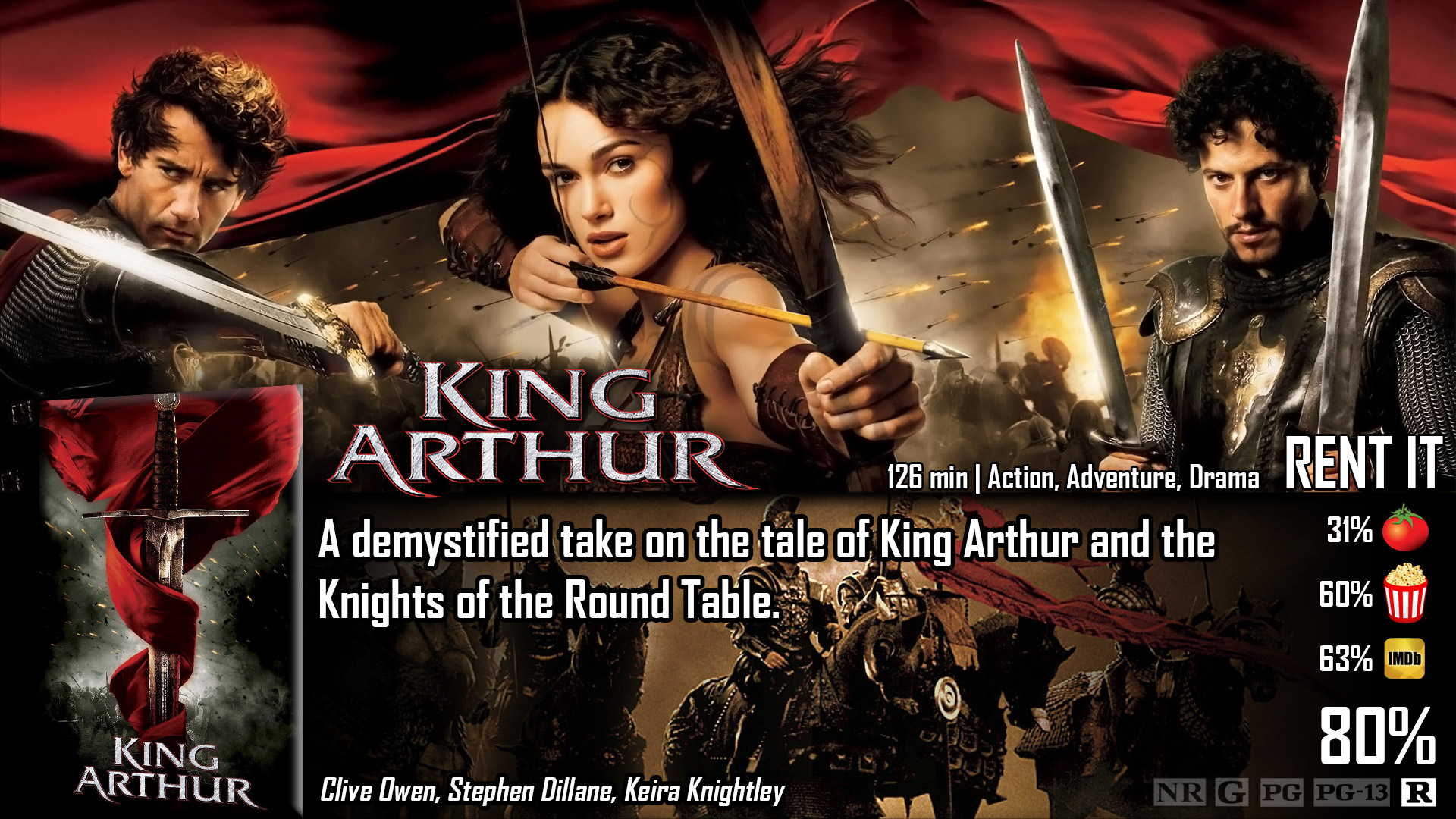 King Arthur (2004) – Dave Examines Movies