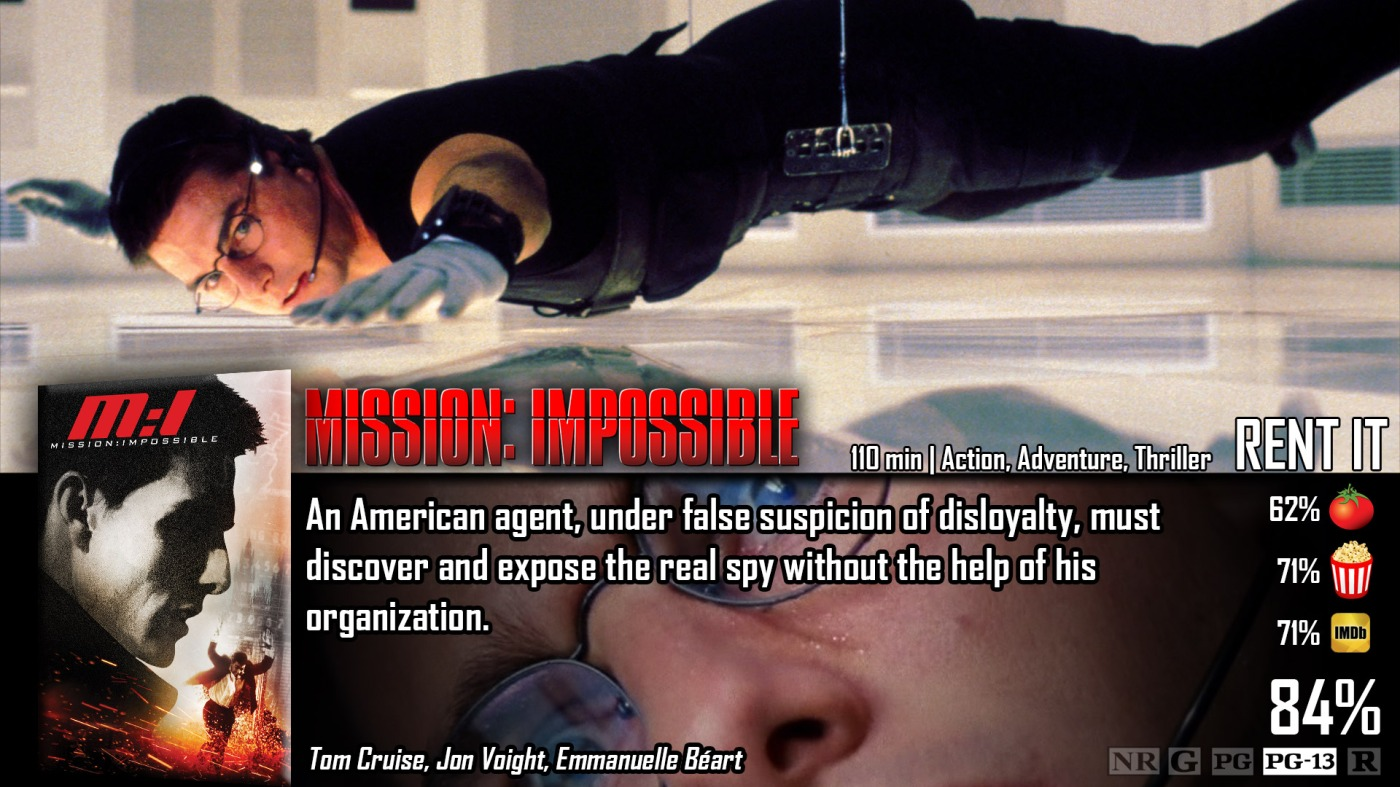 Mission: Impossible (1996) – Dave Examines Movies